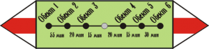 Информационна табела - обектите по маршрута и времето за достигане до тях