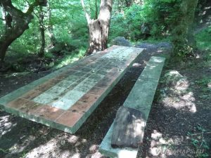 Местност Водениците - място за пикник и почивка в дерето при извора